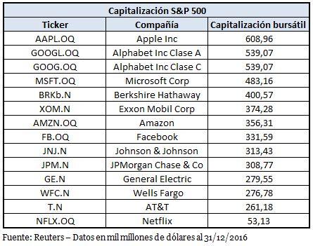 S&P500.JPG